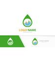 water drop and graph logo combination unique vector image