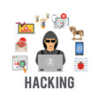 cyber crime and hacking concept vector image vector image