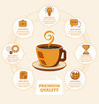 coffee cup and business infographic design vector image vector image