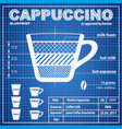 coffee cappuccino composition and making scheme vector image vector image