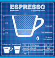 coffee espresso composition and making scheme vector image vector image