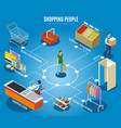 shopping people isometric flowchart vector image vector image
