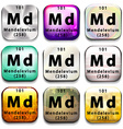 A periodic table button showing the Mendelevium vector image