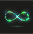 green sparkle infinity symbol at dark background vector image