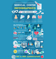 medical infographic of health care service vector image