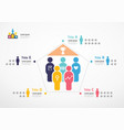 teamworkstep planner 2022 infographic success vector image