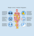 measuring body mass medical infographic vector image