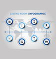 infographic design with living room icons vector image