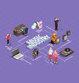 music industry flowchart vector image vector image