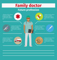 Future profession family doctor infographic