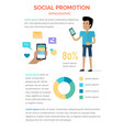 social promotion infographic boy with smartphone vector image