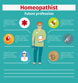 future profession homeopathist infographic vector image vector image