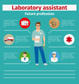 future profession laboratory assistant infographic vector image vector image