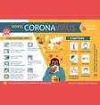 coronavirus 2019-ncov infographic symptoms vector image