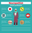 future profession neuropathist infographic vector image vector image