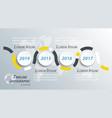 timeline infographic for business presentation vector image vector image