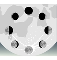 The phases of the moon in a circle EPS10 vector image