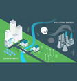 ecology and pollution isometric vector image vector image