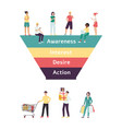 the marketing funnel infographic with people flat vector image vector image