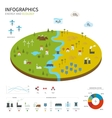 Energy industry and ecology map vector image