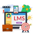 square concept - learning management system vector image vector image