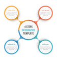 circle diagram with four steps vector image vector image