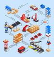 smart warehouse flowchart concept vector image vector image