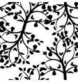 leaf wallpaper vector image