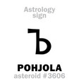 Astrology asteroid pohjola