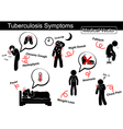 Tuberculosis symptoms vector image