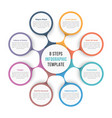 circle diagram with eight steps vector image vector image