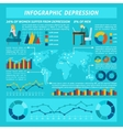 Stress And Depression Infographics Set vector image vector image