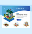 house construction phases landing page vector image vector image