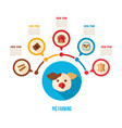 pig farming icon and agriculture infographics vector image vector image