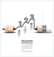 Education And Learning Infographic vector image vector image