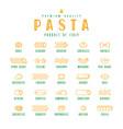 set icons varieties pasta vector image
