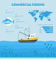 cartoon commercial fishing infographic card poster vector image vector image