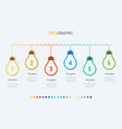light bulbs infographic template vector image vector image