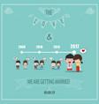 duration cute cartoon wedding couple men and vector image vector image