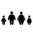 fat big weight people icon set vector image