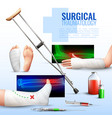 Surgical traumatology concept