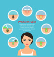 young beautiful woman without problem skin vector image vector image