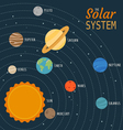 The solar system eps10 format vector image vector image