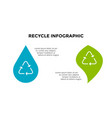 infographic template water drop and leaf vector image