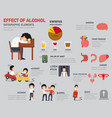 effect of alcohol infographics vector image vector image