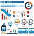 Subway Infographics Set vector image