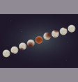total lunar eclipce 28 july 2018 banner vector image vector image