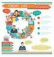 Credit Life Infographics vector image