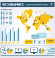 Infographic Communication People vector image vector image