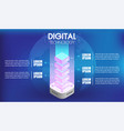concept big data technology processing with 5 vector image vector image